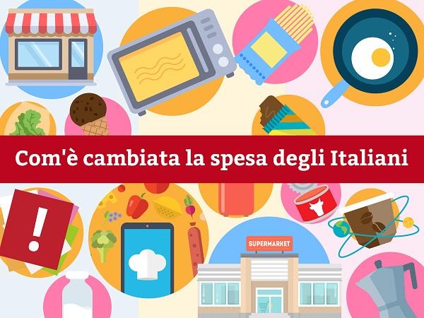 La storia della spesa in Italia in un'infografica.